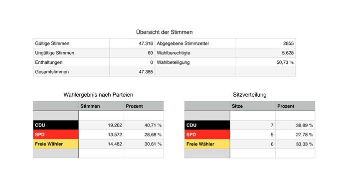 gemeinderat2014_1