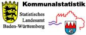 Kommunalstatistik