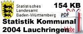 Statistik der Gemeinde Lauchringen